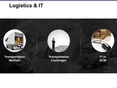 Logistics And It Ppt PowerPoint Presentation Styles Slide