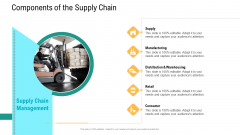 Logistics And Supply Chain Management Components Of The Supply Chain Elements PDF