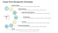 Logistics And Supply Chain Management Supply Chain Management Advantages Planning Structure PDF