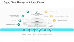 Logistics And Supply Chain Management Supply Chain Management Control Tower Pictures PDF