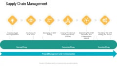 Logistics And Supply Chain Management Supply Chain Management Designs PDF