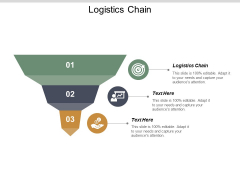 Logistics Chain Ppt PowerPoint Presentation Model Professional Cpb