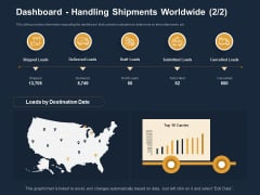Logistics Events Dashboard Handling Shipments Worldwide Ppt Pictures Tips PDF