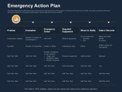 Logistics Events Emergency Action Plan Ppt Show Background Designs PDF