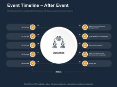 Logistics Events Event Timeline After Event Ppt Infographic Template Infographic Template PDF