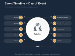 Logistics Events Event Timeline Day Of Event Ppt Infographic Template Tips PDF