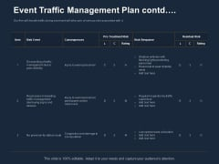 Logistics Events Event Traffic Management Plan Contd Ppt Inspiration Pictures PDF