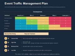 Logistics Events Event Traffic Management Plan Ppt Inspiration Example File PDF