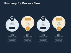 Logistics Events Roadmap For Process Flow Ppt Styles Graphics Pictures PDF