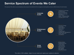Logistics Events Service Spectrum Of Events We Cater Ppt Show Visuals PDF