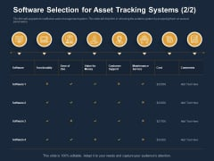 Logistics Events Software Selection For Asset Tracking Systems Cost Ppt Icon Background Designs PDF