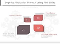 Logistics Finalization Project Costing Ppt Slides