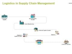 Logistics In Supply Chain Management Ppt PowerPoint Presentation Outline Visuals