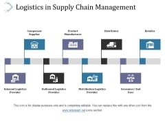 Logistics In Supply Chain Management Ppt PowerPoint Presentation Professional Information