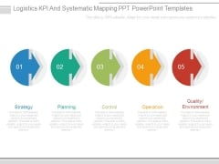 Logistics Kpi And Systematic Mapping Ppt Powerpoint Templates