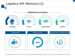 Logistics Kpi Metrics Business Ppt PowerPoint Presentation Ideas Infographics