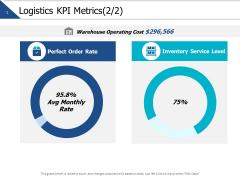 Logistics Kpi Metrics Business Ppt PowerPoint Presentation Layouts Microsoft