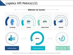 Logistics Kpi Metrics Finance Ppt PowerPoint Presentation Slides Styles