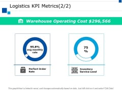 Logistics Kpi Metrics Ppt PowerPoint Presentation Inspiration Gridlines