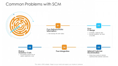 Logistics Management Framework Common Problems With SCM Design Download PDF