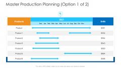 Logistics Management Framework Master Production Planning Growth Rules PDF