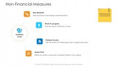 Logistics Management Framework Non Financial Measures Material Professional PDF