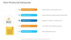 Logistics Management Framework Non Financial Measures Resources Structure PDF