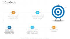 Logistics Management Framework SCM Goals Infographics PDF
