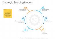 Logistics Management Framework Strategic Sourcing Process Topics PDF