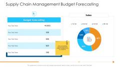 Logistics Management Framework Supply Chain Management Budget Forecasting Rules PDF