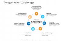Logistics Management Framework Transportation Challenges Structure PDF