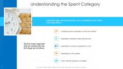 Logistics Management Framework Understanding The Spent Category Microsoft PDF