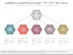 Logistics Management Objectives Ppt Powerpoint Topics