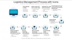 Logistics Management Process With Icons Ppt PowerPoint Presentation Icon Background Images PDF