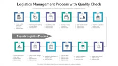 Logistics Management Process With Quality Check Ppt PowerPoint Presentation File Show PDF