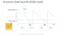 Logistics Management Services Economic Order Quantity EOQ Model Inspiration PDF