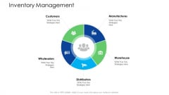 Logistics Management Services Inventory Management Distributors Professional PDF