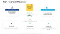 Logistics Management Services Non-Financial Measures Slides PDF