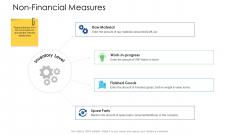 Logistics Management Services Non Financial Measures Icon Pictures PDF