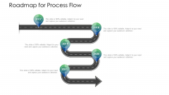 Logistics Management Services Roadmap For Process Flow Rules PDF