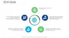 Logistics Management Services SCM Goals Guidelines PDF