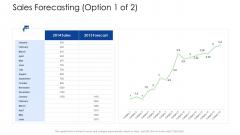 Logistics Management Services Sales Forecasting Forecast Template PDF