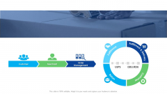 Logistics Management Services Steps Of Order Fulfillment Template PDF