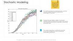 Logistics Management Services Stochastic Modeling Template PDF