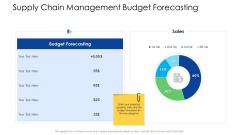 Logistics Management Services Supply Chain Management Budget Forecasting Elements PDF