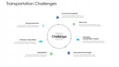 Logistics Management Services Transportation Challenges Designs PDF