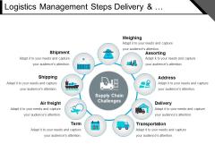 Logistics Management Steps Delivery And Transportation Ppt PowerPoint Presentation File Master Slide