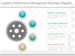 Logistics Performance Management Business Diagram