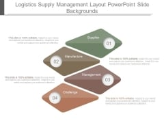 Logistics Supply Management Layout Powerpoint Slide Backgrounds