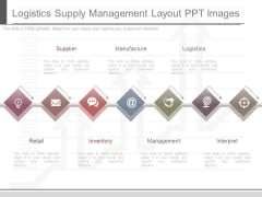 Logistics Supply Management Layout Ppt Images